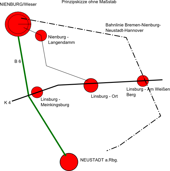 Prinzip-Lageskizze von Linsburg